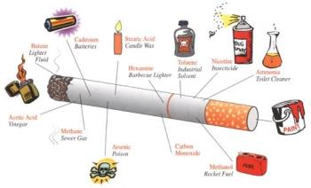 Please say 'No' to Cigar! - Rehabilitation Centers are helping those who are addicted to this habit.