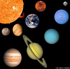 Beautiful Planets - Every Planet has their own best and can be one to support our human life than earth?