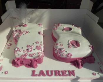 Do You Prefer Your Birthday Cake S With Candles Mylot