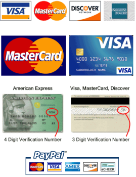 Credit cards is a good tool with proper usage - Credit card is a good tool with proper usage.