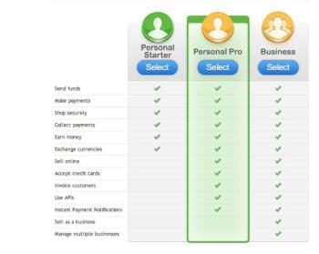 Payza membership types - Different payza membership types and their pros and cons