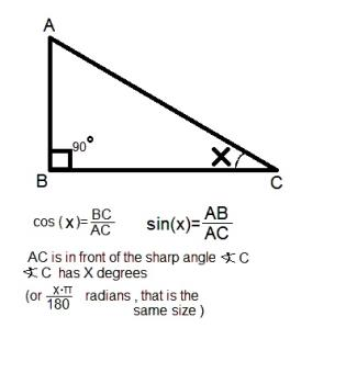 cosinus and sinus - You have a triangle with a straight angle (in this case that angle is B).