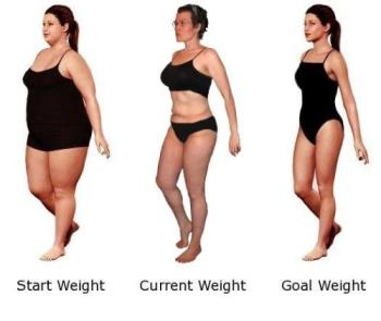 Losing weight  - It's hard to lose weight