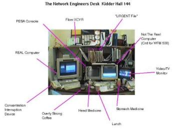 Desk of Network Engineer - Desk of Network Engineer