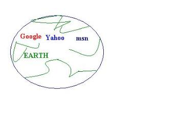 Internet - The internet has given us all access to a whole new world.