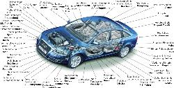 Audi - Audi