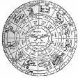 astrology - astrology