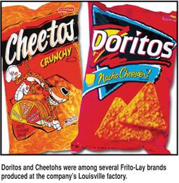 cheetos or doritos - cheetos or doritos