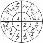 calculations - calculations