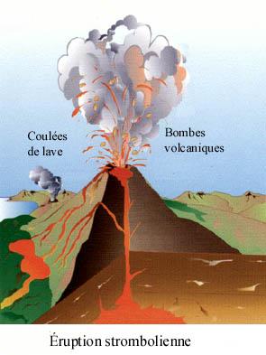Volcans - Eruption