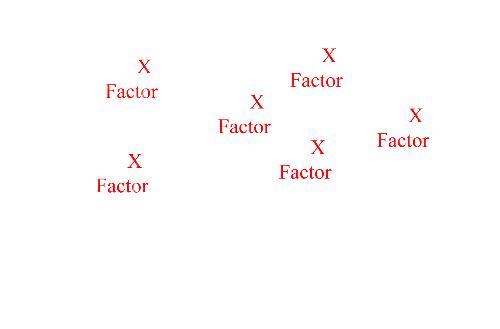 X- Factor  - Whats ur X- Factor
