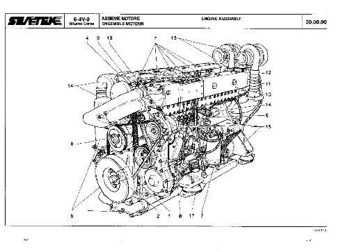 engines - engines