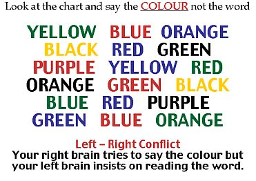 left-right conflict - left right conflict