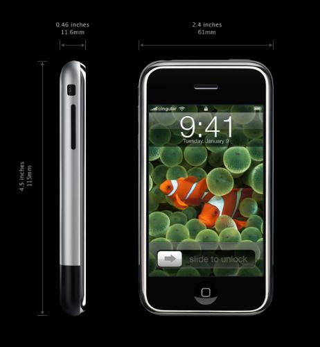 Iphone features - iPhone