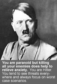 Hitler - test result of this topic