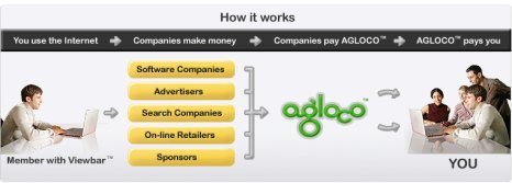 how Agloco works - how Agloco works, this show how can you earn just to surf the net.