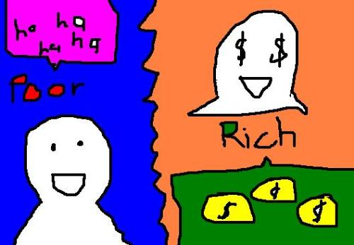 rich poor gap - the gap between the rich and the poor