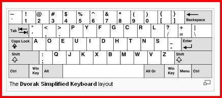 Dvorak keyboard layout - Dvorak simplified keyboard layout is a scientifically designed layout of keys to help faster typing and lesser movements of the fingers. It is even known to be less likely to cause CTS (Carpel Tunnel Syndrome) than the regular Querty layout.