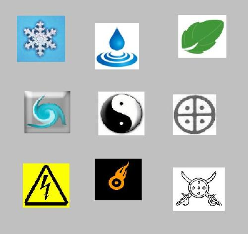 A chart of the 8 elements - A metaphysical chart of the eight elements that are as follows clock wise. WATER - WOOD - EARTH - METAL - FIRE - LIGHTNING - AIR - ICE  The other elements aside for the first basics are offspring of two compatible elements.