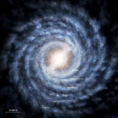 The Universe - The widest space !