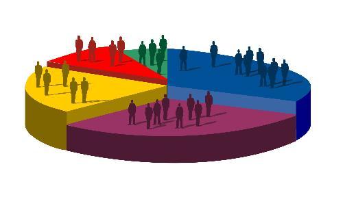population - mylot population increases everyday