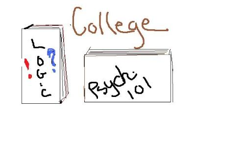 Going Back to College is tough - Especially at 44 years of age;)
