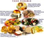 food pyramid - it so nice to know all the nutrients what natural food can give to us.And it is so amazing god made them all. So enjoy life by taking good care of our body and knowing what kind foods we do need everyday. And yes it taste so delicious.