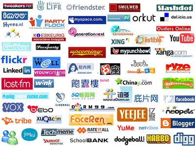 social netwoking sites - list of major and popular social networking sites