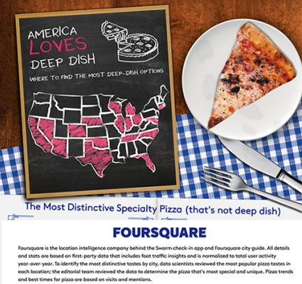 The Best Pizza - The Foursquare Blog