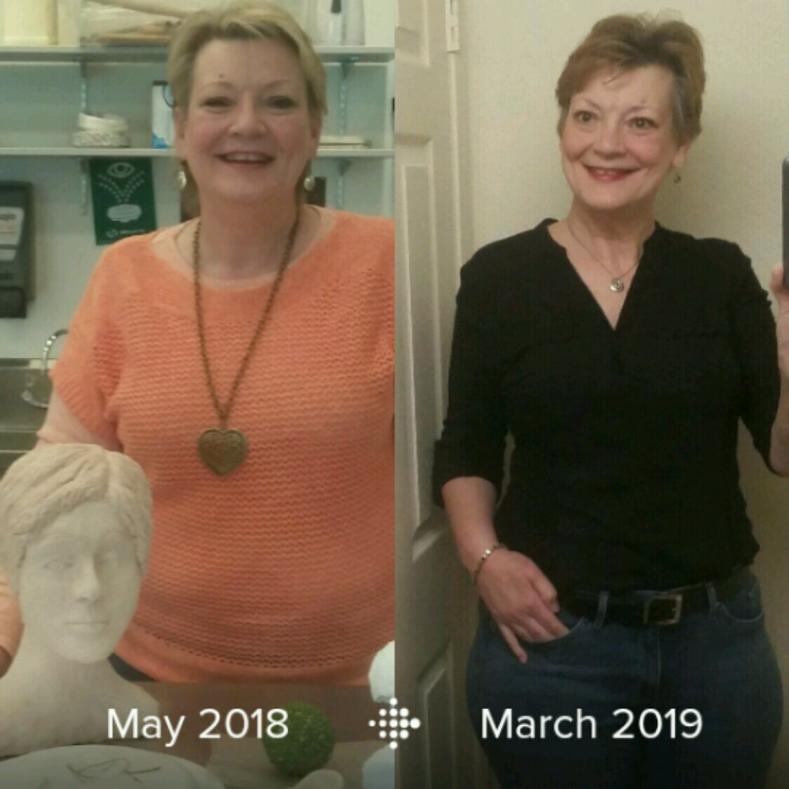 Before and after May 2018 to February 2019