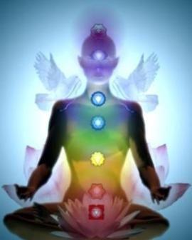 chakras - 7 chakras of human body